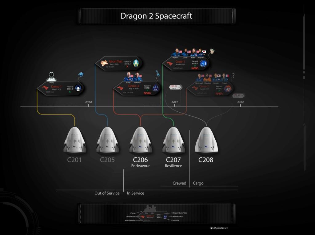 Vaisseau Dragon (SpaceX) - actualités et développement - Page 11 Dragon10
