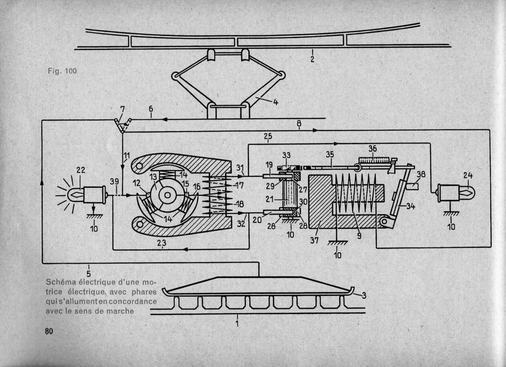 Schémas de câblage locos Märklin analogiques 00210