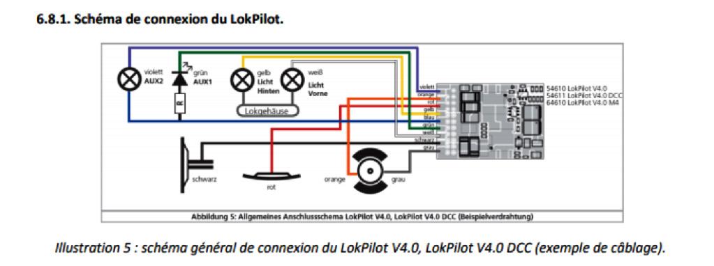 Comment digitaliser une 1800 CFL Märklin Hamo ? Captur43