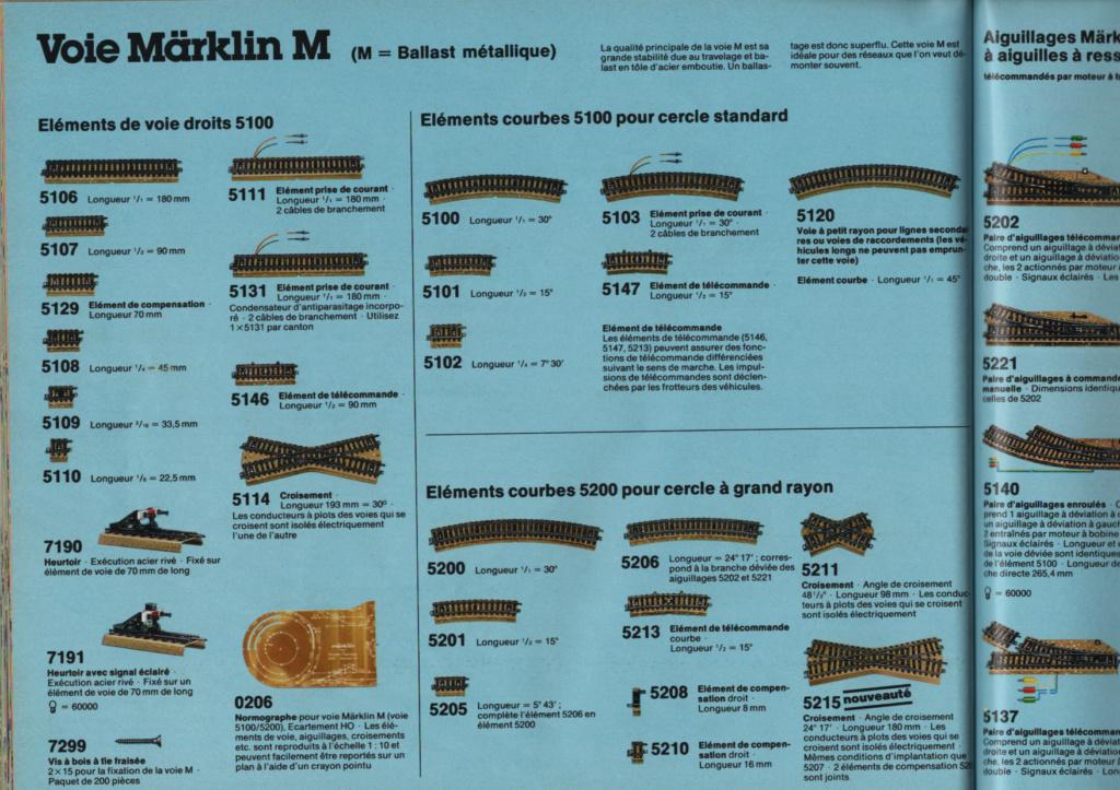 Voies Märklin anciennes et voie VB Trois rails - Page 18 Epson190