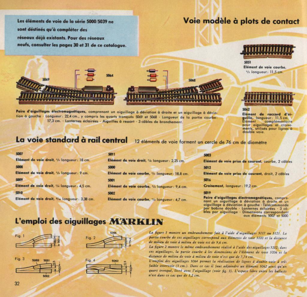 Voies Märklin anciennes et voie VB Trois rails - Page 8 Epson_56