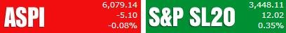Trade Summary Market - 24/07/2013 Aspi26