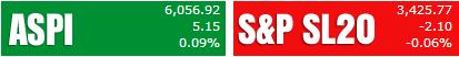 Trade Summary Market - 29/07/2013 Aspi29