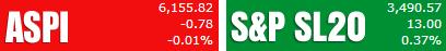 Trade Summary Market - 02/08/2013 Aspi33