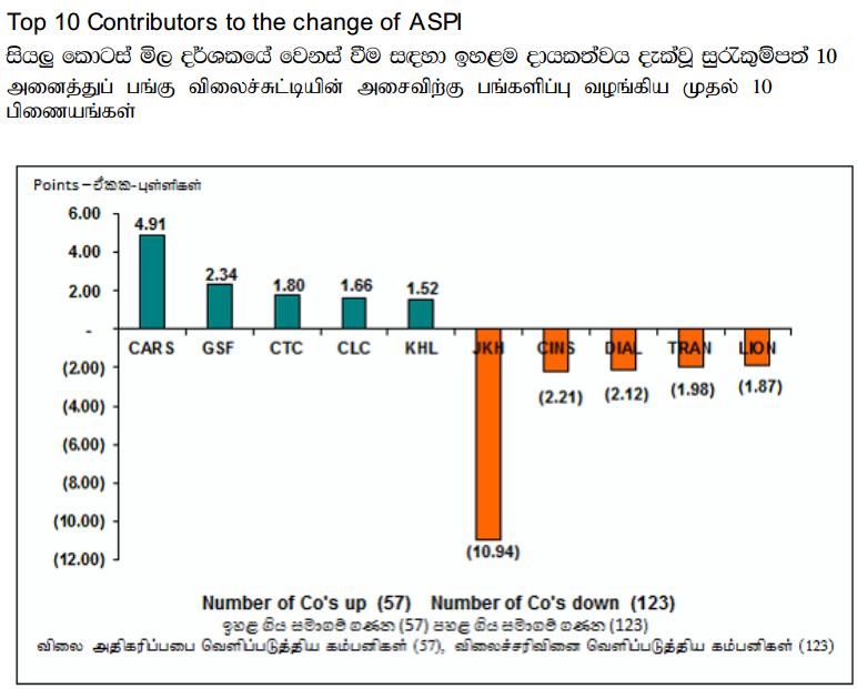 Trade Summary Market - 05/07/2013 Cont16