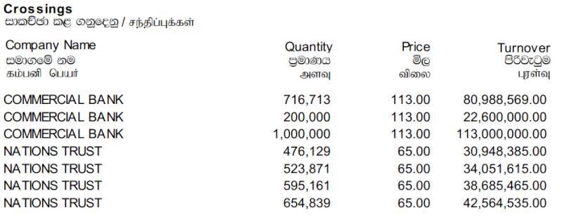 Trade Summary Market - 04/07/2013 Cross13