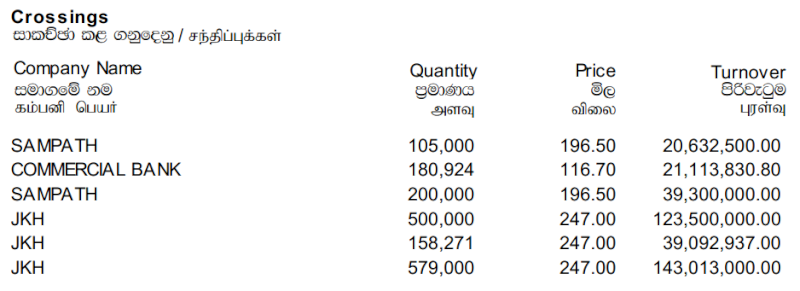 Trade Summary Market - 16/07/2013 Cross16
