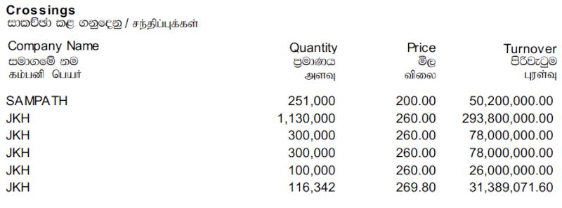 Trade Summary Market - 31/07/2013 Cross25