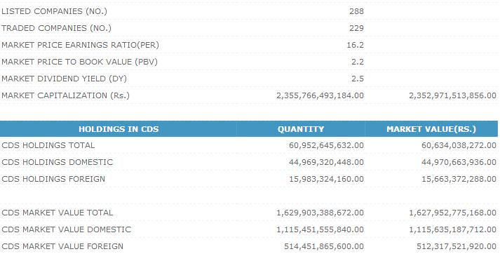 Trade Summary Market - 06/08/2013 Cse212