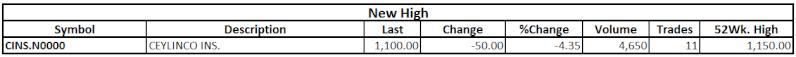 Trade Summary Market - 05/07/2013 High10