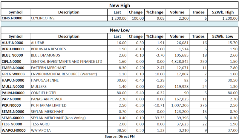 Trade Summary Market - 10/07/2013 Hilo14