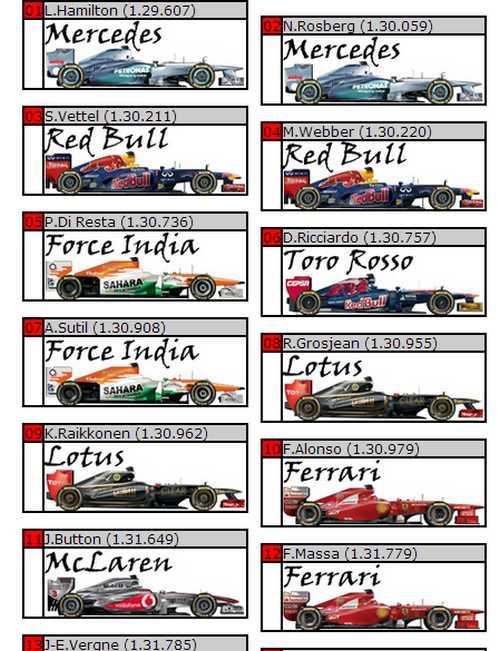 """Le Championnat F1 """"Entre Nous"""" Saison 2013 - Page 5 Anglet10"""