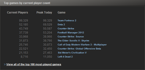 Team Fortress 2 gratuit ( Cherche joueurs ) - Page 2 Stats_11