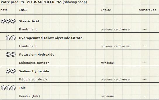 Composition des produits - Page 2 Captur11