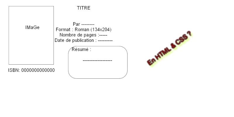 Comment faire ceci en html ? Tl1_bm10