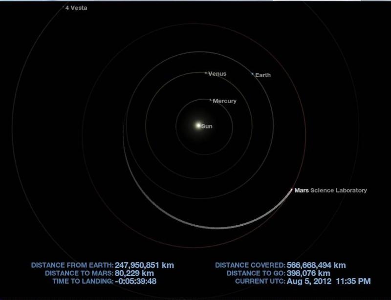 MSL et Curiosity arrivent sur la planète Mars Captur11