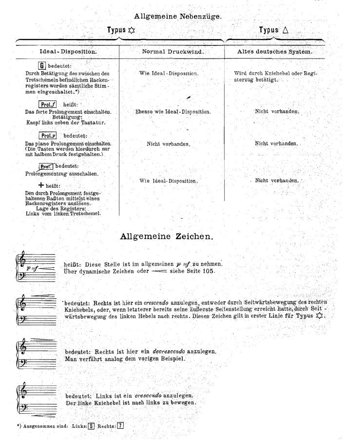 Schiedmayer Meister-Harmonium 1911 Schmid11