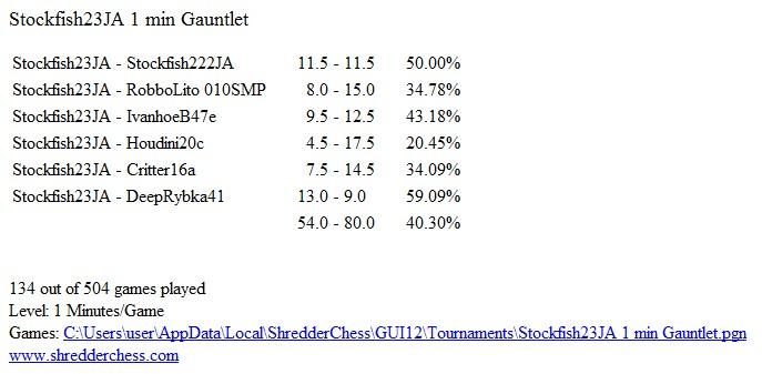 Stockfish Tests - Page 4 Slika047