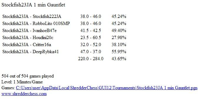 Stockfish Tests - Page 4 Slika049