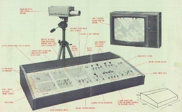 Electronic Music Studio Ltd (E.M.S)  Spectr10
