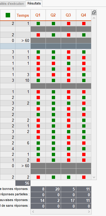Exploiter les QCM dans Pronote Captur10