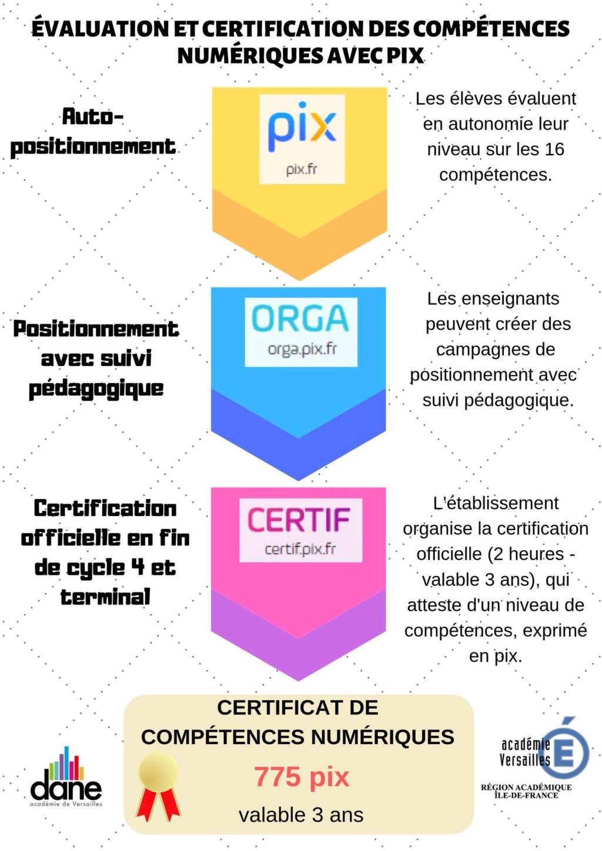 Positionnement et certification des compétences numériques avec PIX D5jmpp10