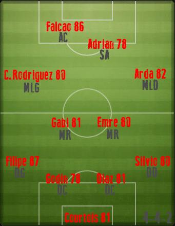 Atlético Madrid - Liverpool Sans_t13