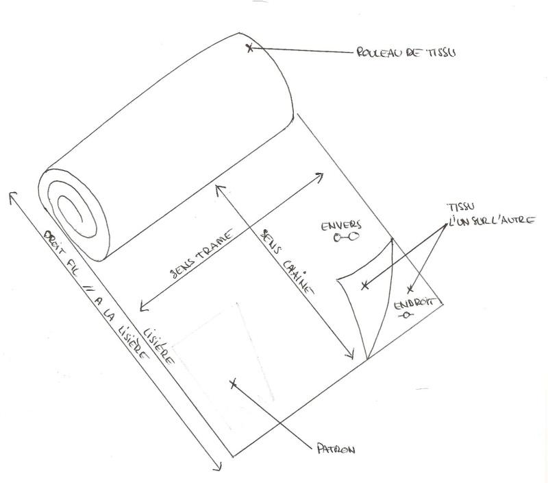 tissus, matériel de couture , textiles en tout genre - Page 2 13_tis11