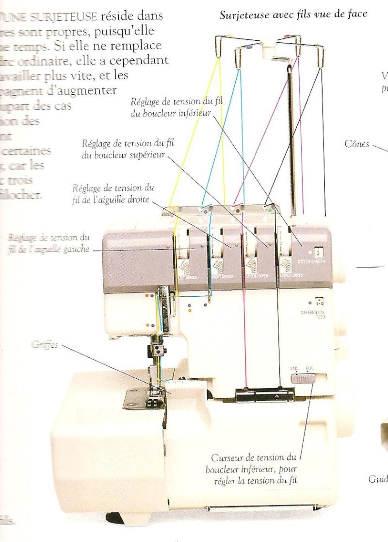 tissus, matériel de couture , textiles en tout genre - Page 2 4_surj11