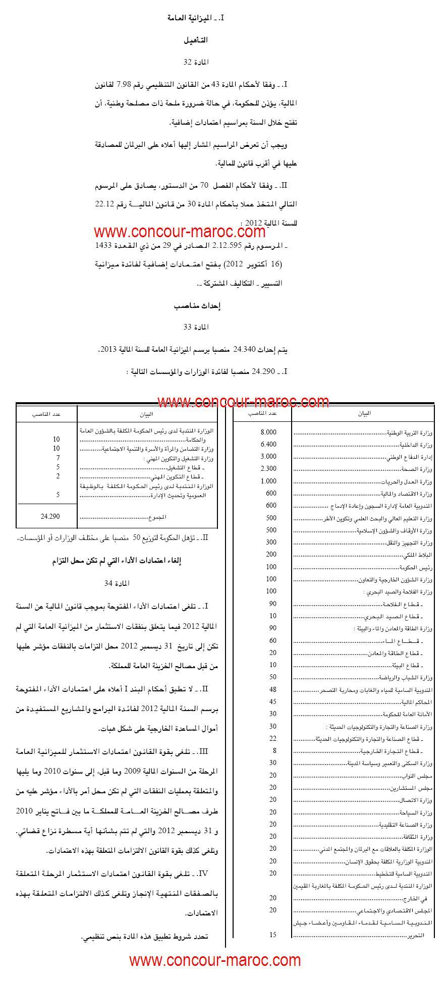 لائحة المناصب المالية المحدثة في مشروع قانون المالية لسنة 2013  Concou68