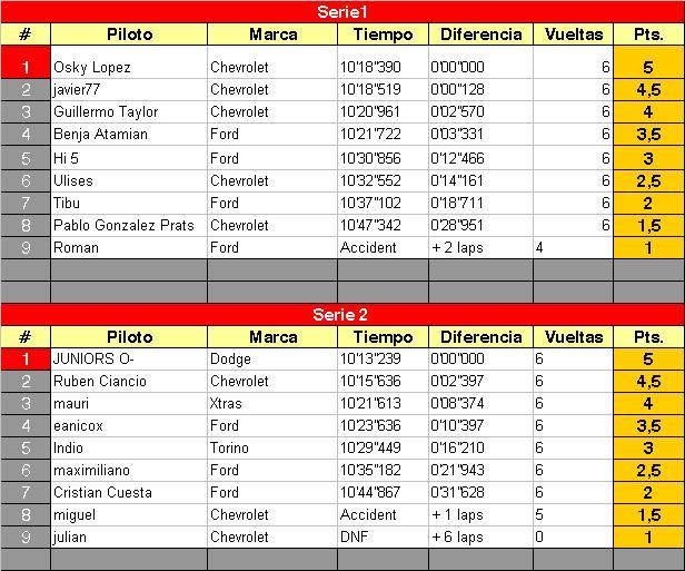 LUEGO DE LA 11RA - BALCARCE - TC 2012 Se10