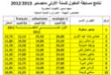 Résultat magister Oum Bouaghi 2012 Captur11