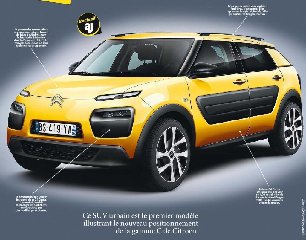2014 - [Citroën] C4 Cactus [E3] - Page 22 C4c10