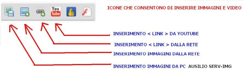 6th >>> istruzioni per immagini dei tag html  ( bbcode) Tag-av10