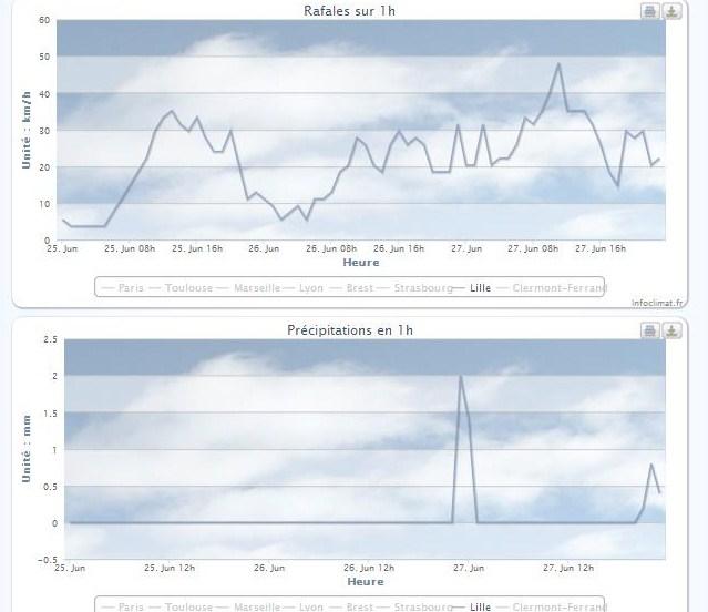 2013: le 26/06 à 22h52 - Lumière étrange dans le ciel  - st pol sur mer - Nord (dép.59) Observ10