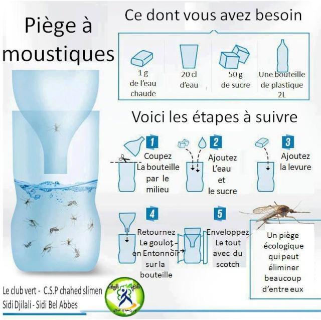 Qui veut la peau des Moustiques ? 10037110