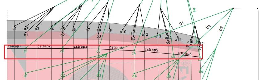 Ma peak 3 4M2 est trop plate (pour les connaisseurs du mixer test) ! Cstrap10