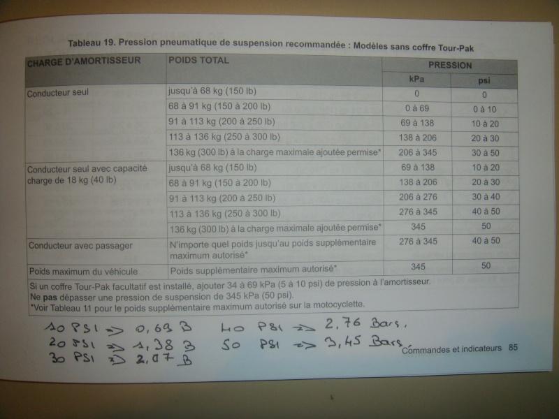 pression amortisseur - Page 2 Dsc02816