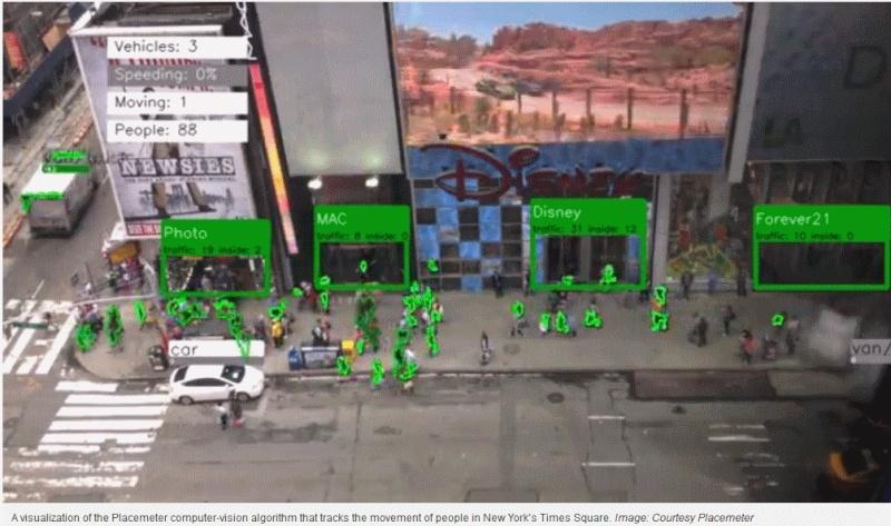 technologie: système de reconnaissance optique Placem10
