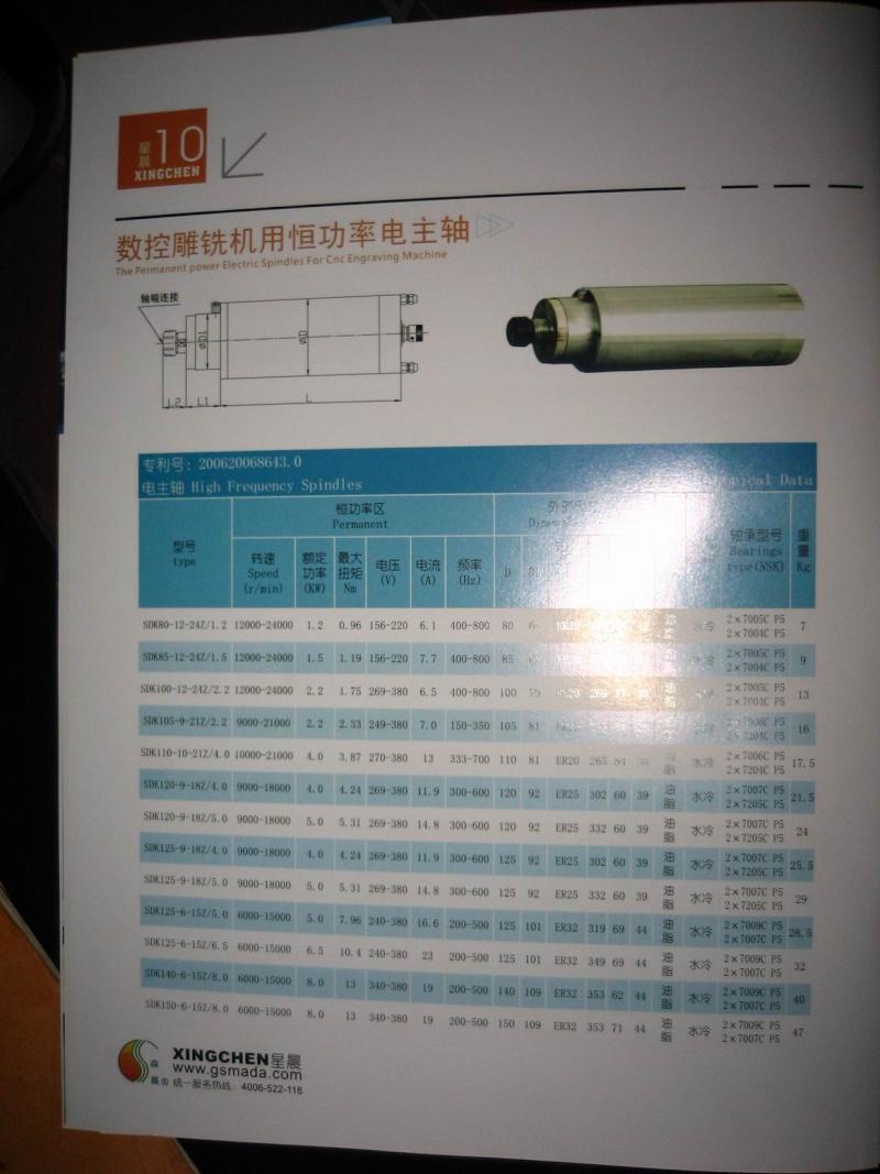 projet achat fraiseuse cnc grand format pour fabrication enseignes - Page 2 Perman10
