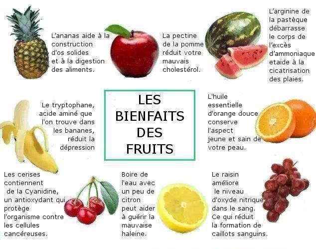 Les bien faits des fruits en image  95476310