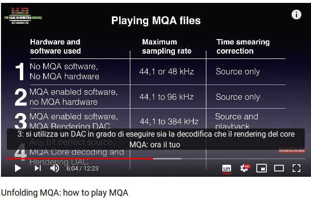 il formato RMA rivoluziona i DAC ?  Chi li ha ascoltati ?  Scherm10