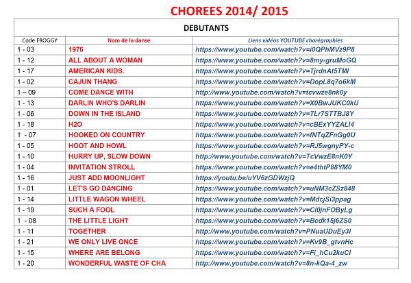 CHOREGRAPHIES 2014 / 2015  Debuta12