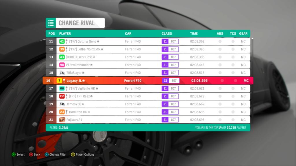 FH4 Time Attack | Road Racing Rivals | Ferrari F40 - Cotswolds Super Sprint 10-28-10