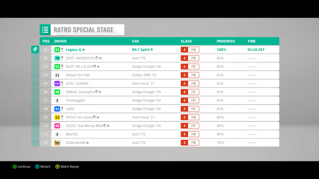 FH4 Time Attack | Ratr0 Special Stage - MnM A800 RWD Rally  3-10-212