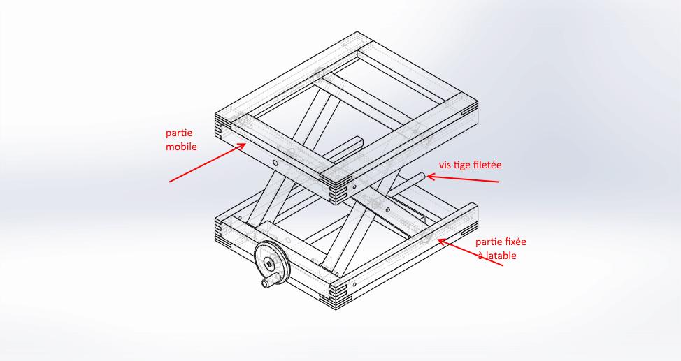 Améliorations d'un ensemble KITY sur table Assemb12