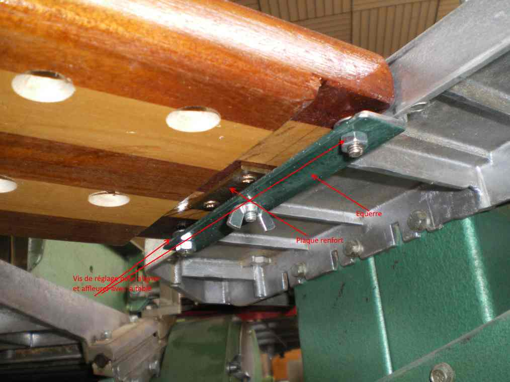 Rallonges de table pour la toupie KITY 627 Tov110
