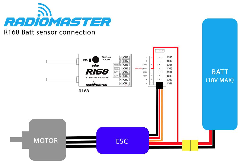 Radiomaster: nouveaux récepteurs R1, R161, R168  Image_10