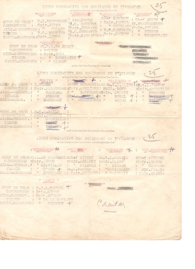 TABLEAU CHARS/EQUIPAGE 2et 3/12EME CUIR (MAJ: 01/10/18) Liste_10