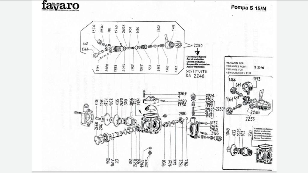 Motopompa favaro s 15 n Screen10